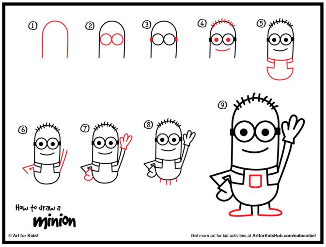 子ども向けミニオンの描き方