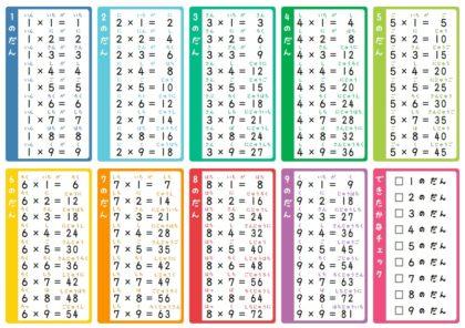 楽しくおぼえよう九九の覚え方学習方法アイデア 5つ Mimily